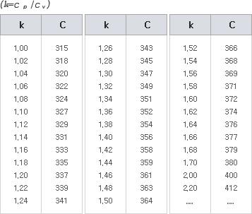 10)+大气压或所设压力+3psia+大气压拄)两种中将使用图片